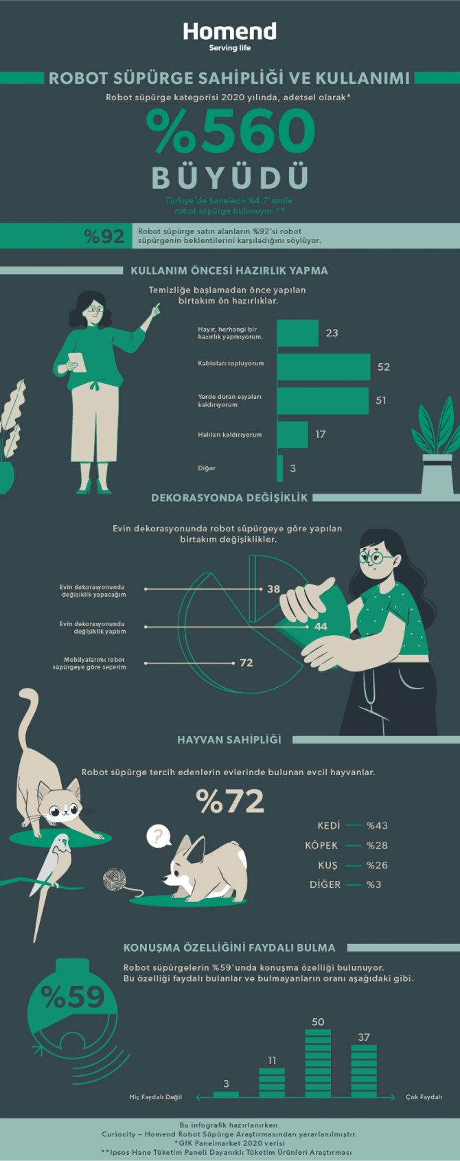 1620720575_homend_infografik-001.jpg