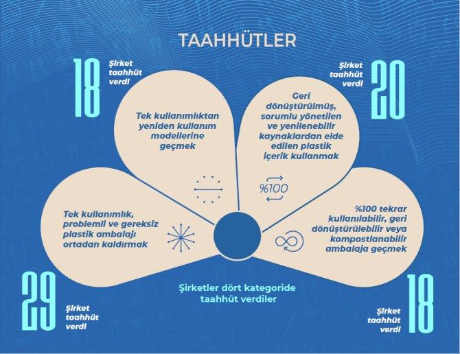 1632147575-gct-ipg-taahhutler.png